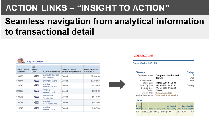 Navigating from Oracle BI 11g to Oracle eBS R12 (1/6)