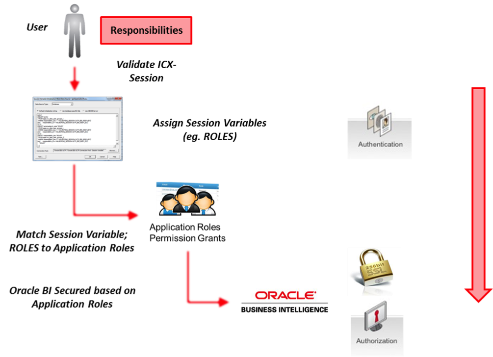 Default profile oracle password