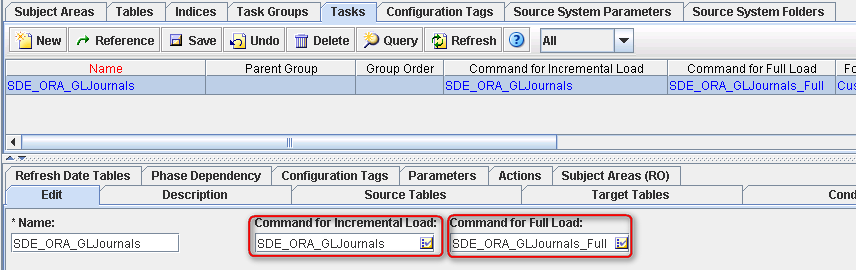 how to find max value between two dates in oracle