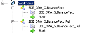 Informatica - Workflows