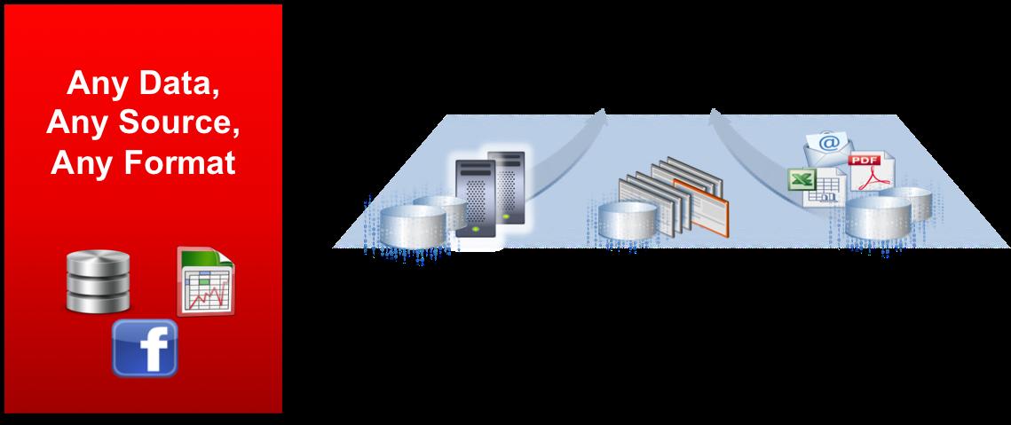 oracle big data handbook oracle press pdf