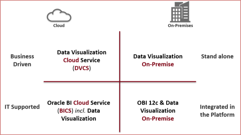oracle-business-analytics-product-landscape